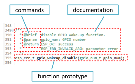 Sample inline code documentation