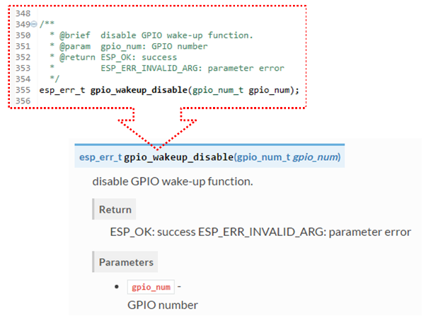 Sample inline code after rendering