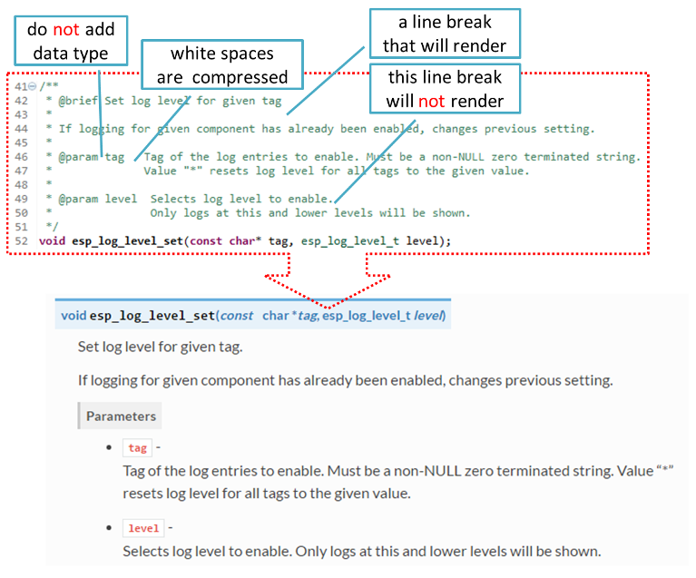Sample function documented inline and after rendering
