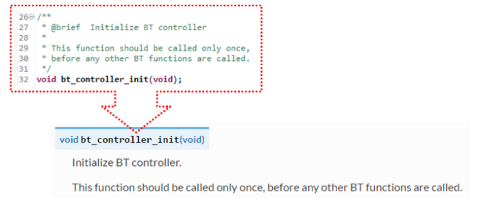Sample void function documented inline and after rendering