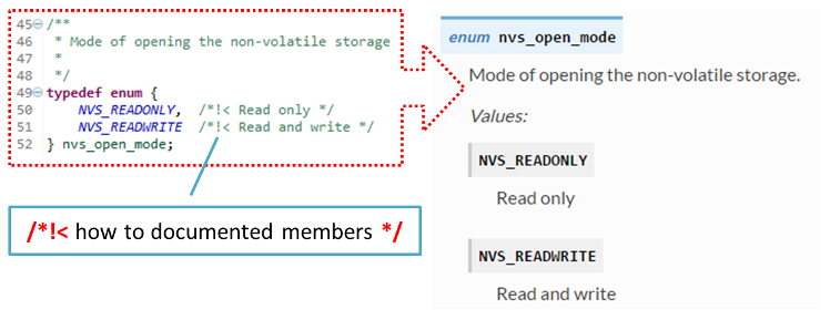 Sample of member documentation inline and after rendering
